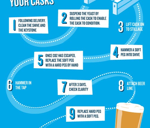 How to look after Adnams cask beer